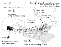Gas Clothes Dryer Diagram Free Wiring Diagram For You