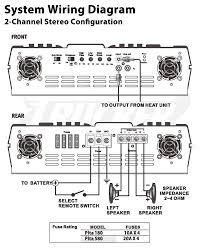 mono amp to sub plus 4 channel speakers wiring diagram best of amp Mononucleosis Diagram at Mono Amp Wire Diagram