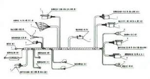 similiar baja atv electrical diagram keywords baja 90cc atv wiring diagram baja wiring diagrams for car or