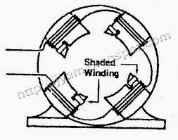dayton electric motors wiring diagram images technovation technological on electric 4 pole dc motor wiring diagram
