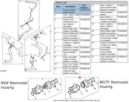 cooling system modifications Mgf Wiring Diagram tf_prt_circuit_complete jpg (180610 bytes) mgf wiring diagram