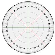 Compass Degrees Chart 51 Best Degree Images Degree Certificate College Diploma