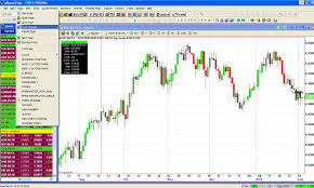 Esignal Free Charts Forex Charts By Esignal Charts David Pegler Price Action Forex