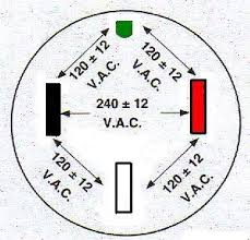 wiring diagram 220 volt outlet the wiring diagram 220 dryer outlet wiring diagram 220 printable wiring wiring diagram · how to wire 240 volt outlets and plugs
