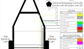 2013 3500 dodge trailer wiring wiring diagrams best new 2013 3500 dodge trailer wiring and dodge m tiler wiring diagm dodge 3500 cargo trailer 2013 3500 dodge trailer wiring
