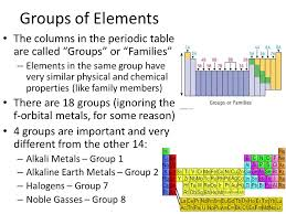 The Periodic Table Chapter 6. 2ro&feature=related 2ro&feature ...