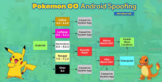 Works Pokémon Google Go Devices Non rooted Android For Spoofing BxUtqgBHw