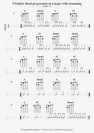 advanced guitar chords 5 guitar and ukulele chord progressions in a major with strumming