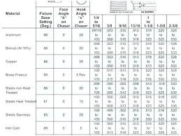 Pipe Thread Size Chart Valid Pipe Thread Sizes Male Thread Chart Standard Threads