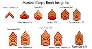 1922 2015 United States Marine Corps Chevron Posters