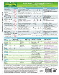 Memocharts Pharmacology Drug Therapy For Cardiac