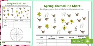 Spring Extension Teaching Resources