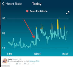 Fitbit Resting Heart Rate Chart Fitbit Captured The Exact Moment Koby Soto Got Dumped Over