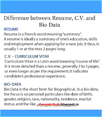 biodata and resume biodata what it is 7 biodata resume templates