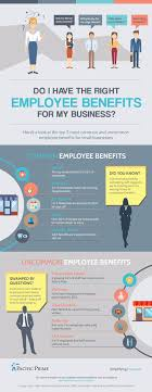Small Business Design Solutions Infographic Top 5 Common And Uncommon Small Business