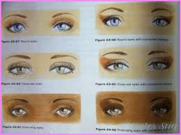 eye shape chart makeup tips for round brown eyes decorativestyle org