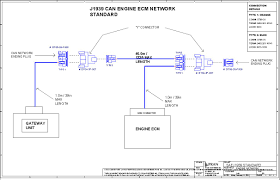 can bus j1939 wiring standard electronic control automation and diagram for can bus j1939 standard connection engine ecm diagram