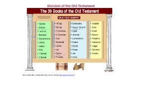 Division Of The Old Testament By Michelle Potts On Prezi