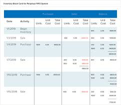 Periodic Inventory System Methods And Calculations Netsuite
