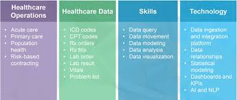 Data Analyst Duties The Number 1 Skill For A Healthcare Data Analyst