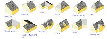 Incredible Roof Shape Types Jpeg