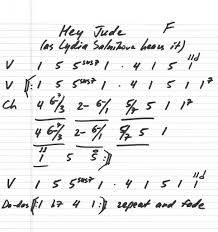 How To Read Nashville Number Charts Crash Course By Lydia
