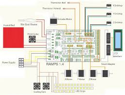 duel fans robo 3d robo3d 3d hubs talk Radiator Fan Wiring Diagram at 3 Sd Fan Wiring Diagrams