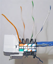 cat5e faceplate wiring diagram cat5e image wiring how to install an ethernet jack for a home network on cat5e faceplate wiring diagram