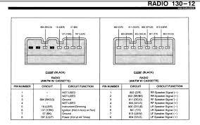 ford radio wiring color codes on a factory 1995 ford explorer radio speaker wiring graphic graphic graphic graphic