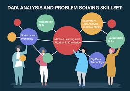 Analytic Skill Analytical And Problem Solving Skill Set Necessary To Start