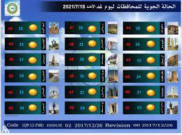 حالة الطقس في أيام عيد الأضحى