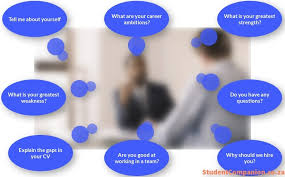 Top 20 Interview Questions Top 20 Job Interview Questions And Best Answers