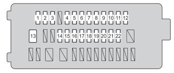 toyota iq 2008 2015 fuse box diagram auto genius toyota iq fuse box instrument panel