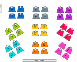 Making A Seating Chart For The Classroom 3 Fun Ways To Create Seating Charts