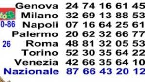 Superenalotto Oggi - Estrazioni Oggi Lotto Superenalotto E 10elotto I  Numeri - Esta lotería mediterránea ofrece grandes botes y probabilidades de  ganar. - trends pinterest