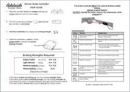 trailer brake controller wiring diagram to new 43 for ecobee with Ecobee Wiring Diagram trailer brake controller wiring diagram to new 43 for ecobee with diagram jpg ecobee wiring diagram for a heat pump