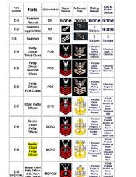 Navy Rank Insignia Chart 33 Best Navy Officer Commission Images Navy Party Navy