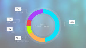 How Do You Make A Pie Chart In Powerpoint Pie Chart How To Design A Stunning Pie Chart In Microsoft Powerpoint