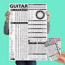 All The Guitar Scales Chart Guitar Chord Charts Amazon Com