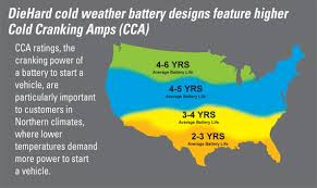 Battery Cranking Amps Chart Battery Information Ih8mud Forum