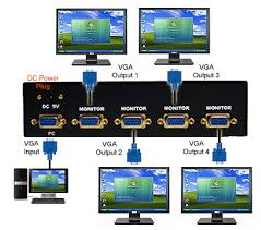 looking to deliver multiple displays in our church sanctuary site ambery com webgraph vgamp4p diagram r gif