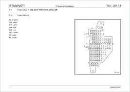 tdi fuse diagram 2004 golf 2015 vw passat mk4 lovely 2 5 box wiring 2014 jetta tdi fuse diagram mk4 passat golf panel schematics wiring diagrams o best box of