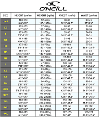 Surf Wetsuit Size Charts For Men 7 Brands Imperial Metric