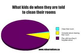 Pin By Trashyee Paege On Funny Funny Pie Charts Funny