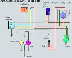 s 19 hp kohler engine parts diagram gibilterra s 19 hp kohler engine parts diagram