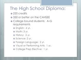 The IB Diploma meets all requirements for a high school diploma  SlidePlayer
