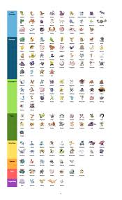 Chart Of Every Pokemon You Can Find In Pokemon Go Euzy