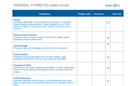 New Employee Evaluation Template Employee Evaluation Forms And Performance Appraisal Form Samples