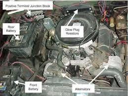 cucv wiring diagram cucv image wiring diagram cucv starter wiring diagram cucv home wiring diagrams on cucv wiring diagram