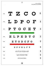 Bexco Brand Snellen Eye Vision Chart 20 Feet Equivalent